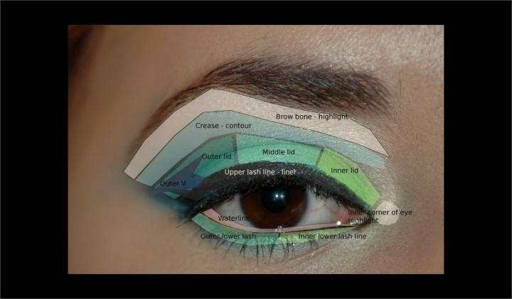 Make-Up Moves: Parts of theEye